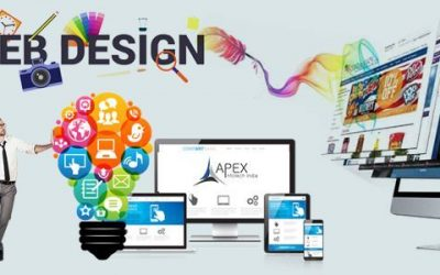 Responsive Web Design for Your Business